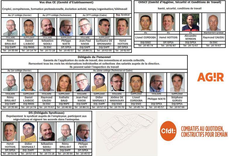 Les élus et mandatés CFDT de PCA Vélizy