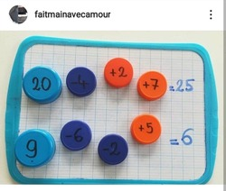 Les chemins des nombres