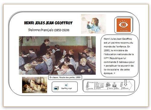 Carte Hda Geoffroy