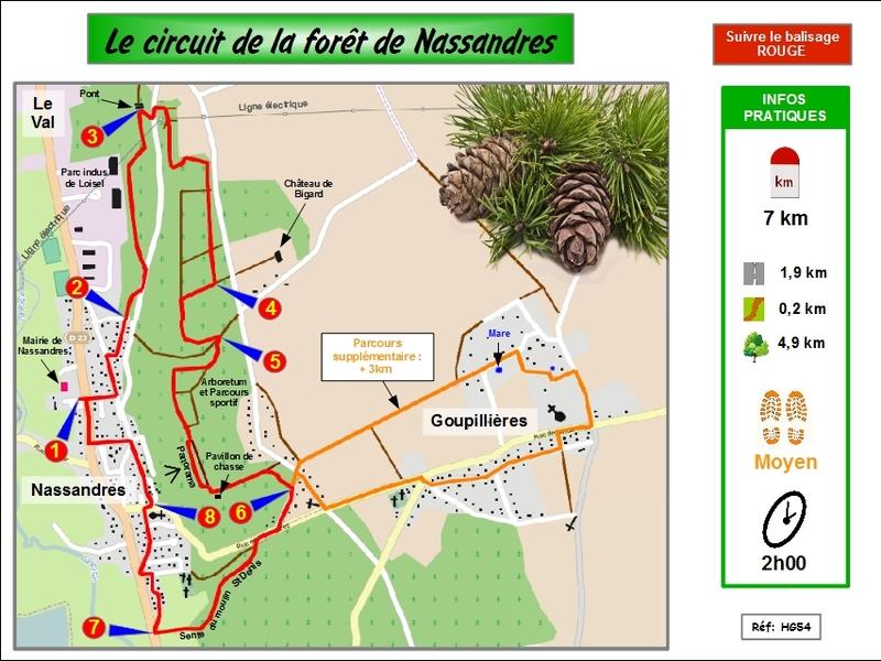 Le circuit de la forêt de Nassandres