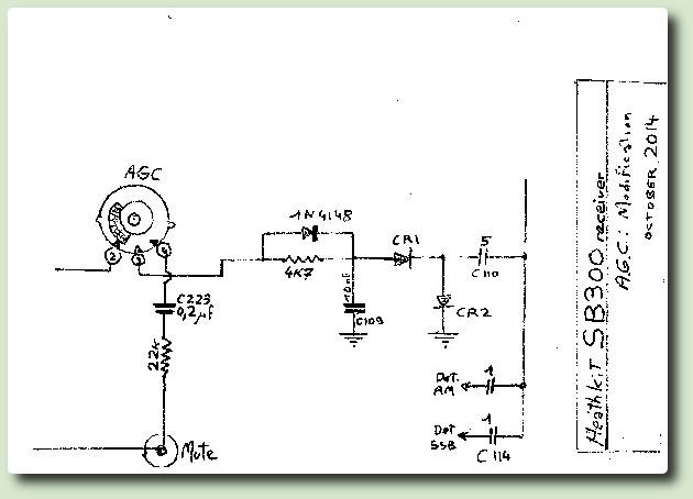 Amélioration de la détéction AM sur un SB300