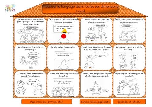 Classeur de réussites : la maison des savoirs