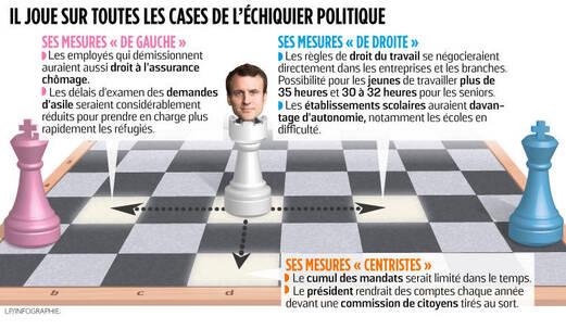 """Résultat de recherche d'images pour """"Image de Macron"""""""