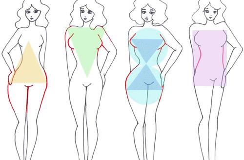 S'habiller en fonction de sa morphologie