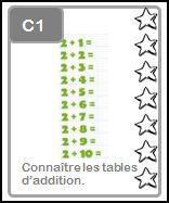 C1: Connaître les tables d'addition