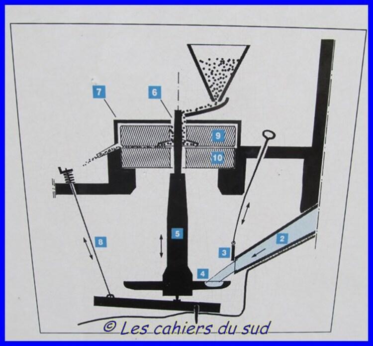 Balade aux moulins du Véroncle, Luberon