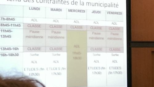 Les rythmes scolaires à Villejuif... made in Normandie