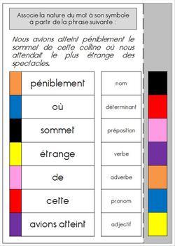 Atelier pince à linge : Les natures de mots