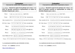 Conjugaison : les régularités