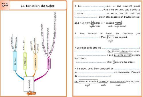 Leçon G4 Reconnaître le sujet dans les phrases DYS