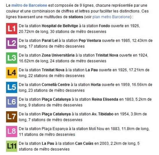 métro - lignes