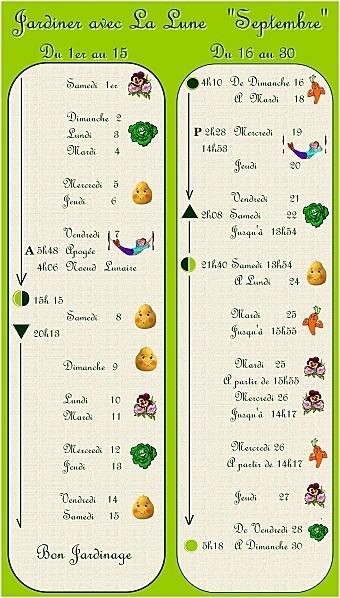 trame-jardiner-avecla-lune-septembre-2012-copie-1.jpg