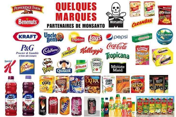 Marques partenaires de Monsanto