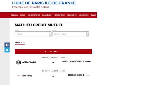 Coupe Mathieu: cap sur les demi-finales.