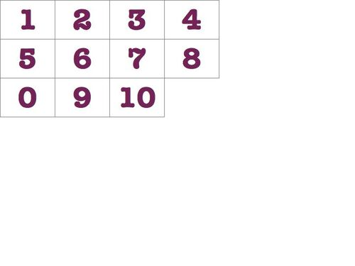 loto des tables de multiplication