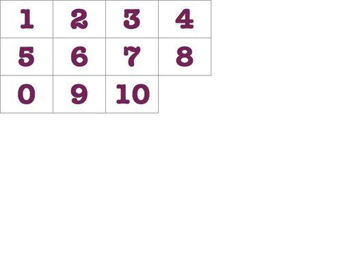 loto des tables de multiplication