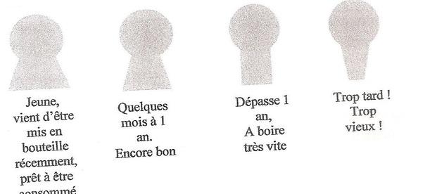 1° Le Champagne