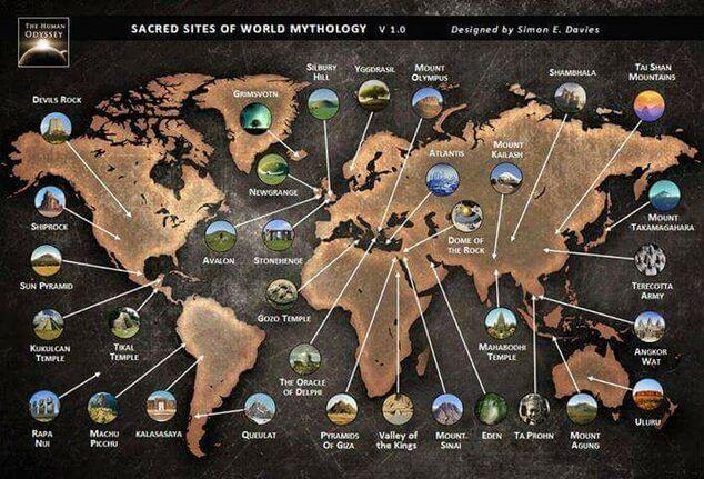Les Vortex de la Terre