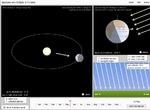 Mouvement Soleil-Terre-Lune
