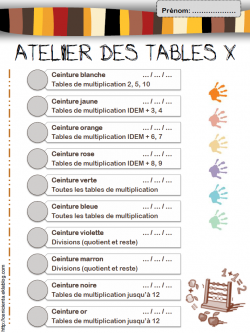 Ceintures de tables de X - CM1/CM2