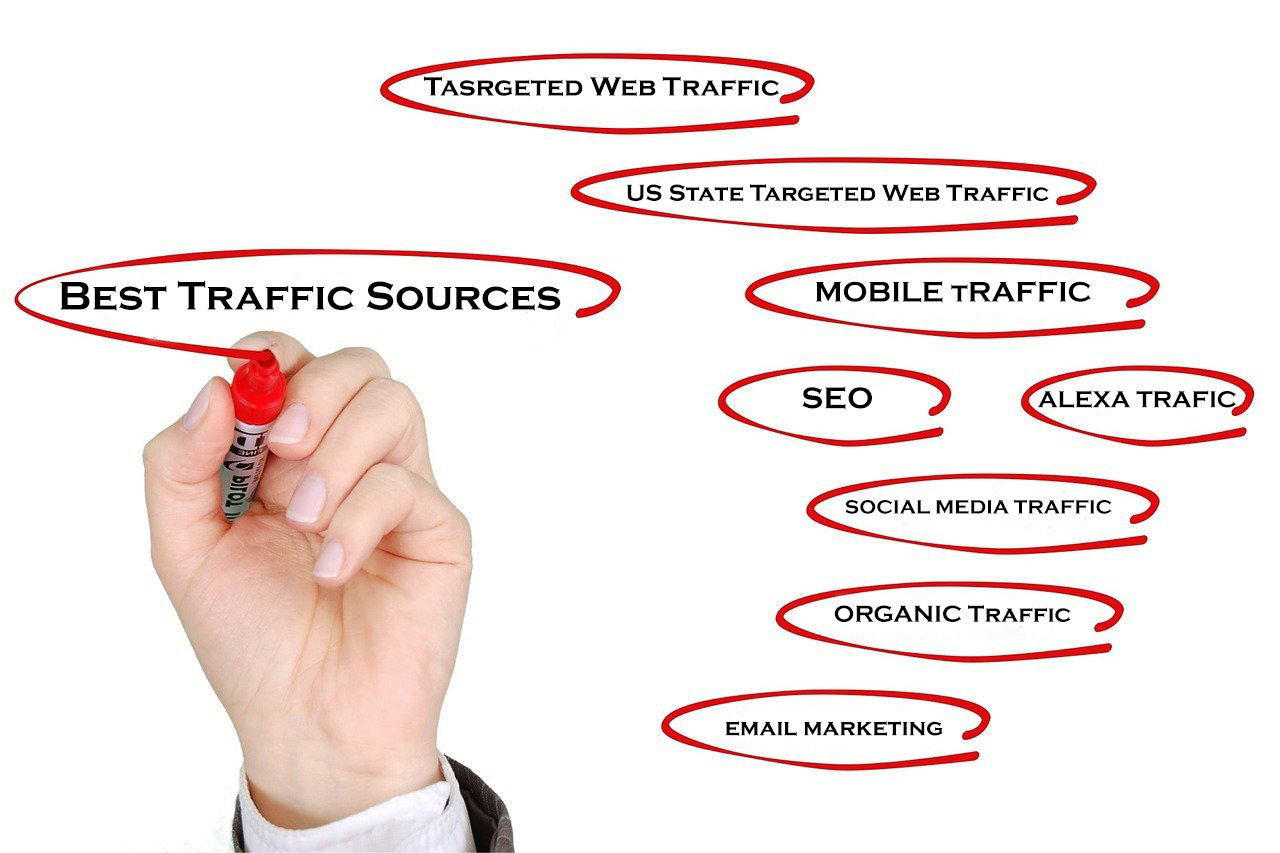 What Are the Best Traffic Sources