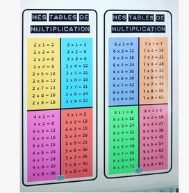 Marque-page sur les tables de multiplication
