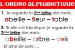 Séquence CE1 - L'ordre alphabétique