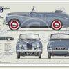Sunbeam MkIII 1954-57