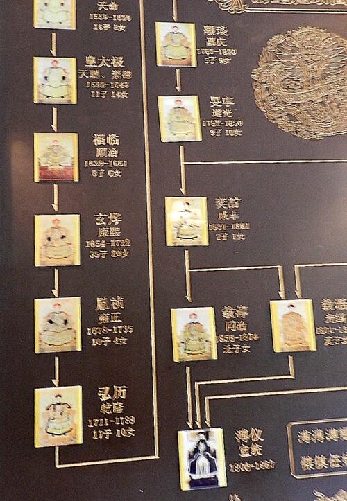 Tianjin maison de puyi (17)
