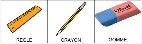 Pictogrammes Arasaac : les objets de la classe