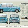 1963 Morris Mini Cooper 997cc