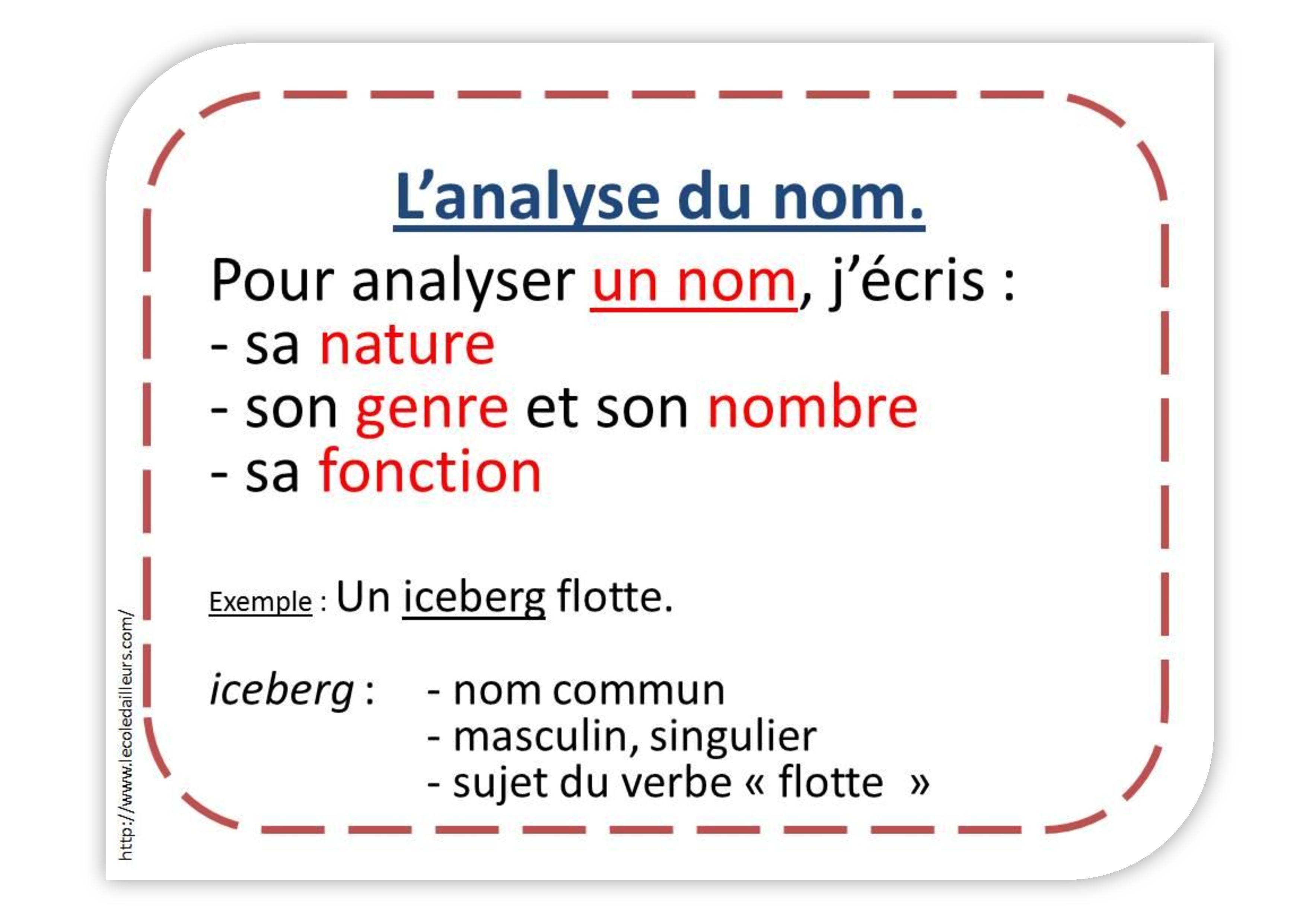 Analyse de mots - Affichage