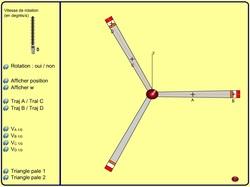 Cinématique rotation vecteur vitesse
