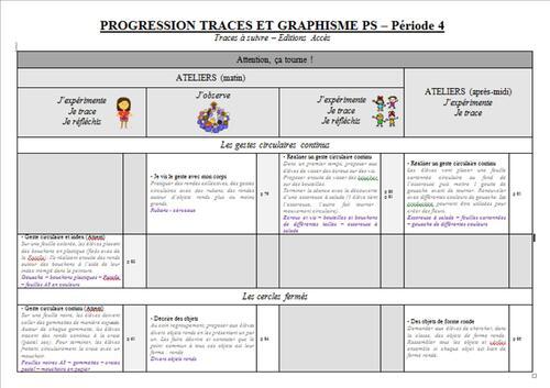 Progression traces et graphismes PS - période 4