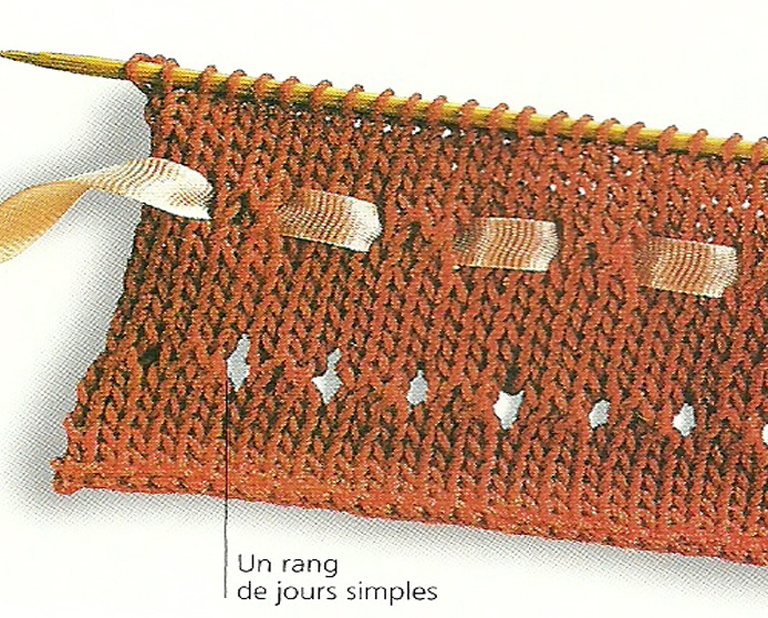 comment tricoter un rang de jour
