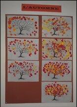 Arts Visuels: les arbres au fil des saisons
