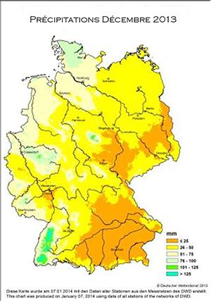 précipitations