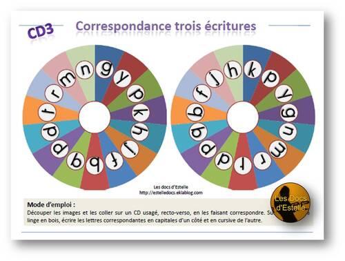 Correspondance trois écritures - Activité en autonomie (ou pas !)