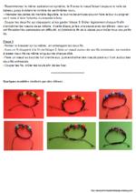 Un exemple de bracelet Shamballa