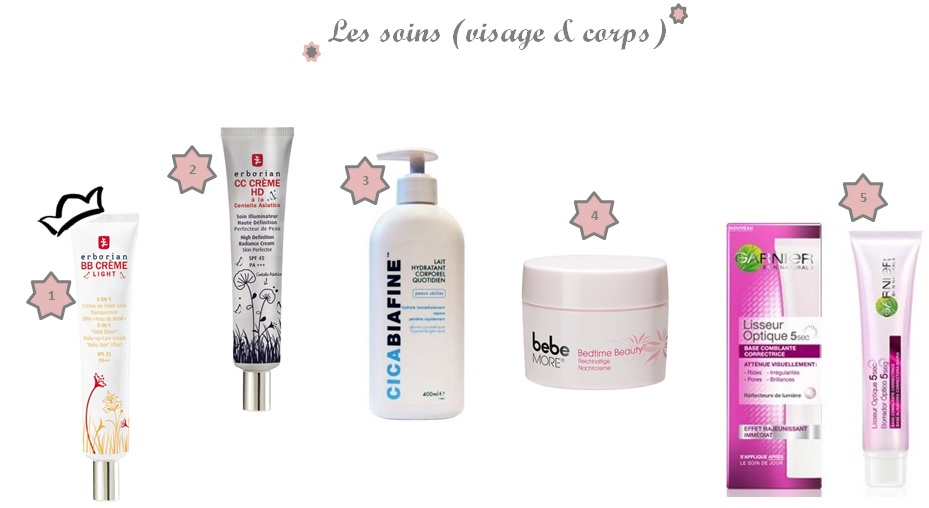 Calendrier De L'Avent #17: Mes Beauty Awards 2013