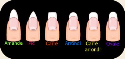La forme des ongles et limage