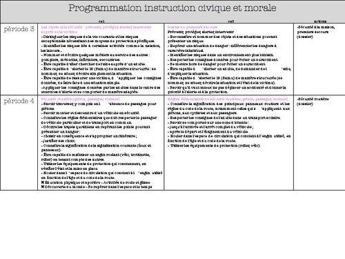 programmation instruction civique et morale - ce1 ce2