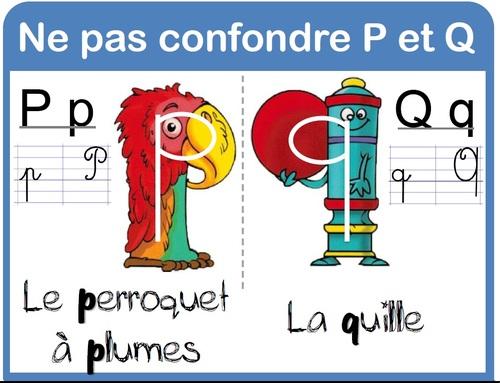 confusion P et Q