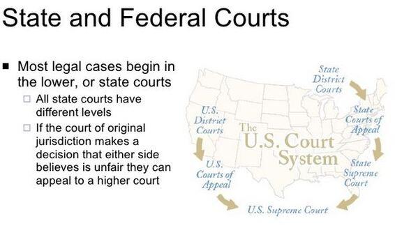 La justice américaine et le système judiciaire des Etats-Unis