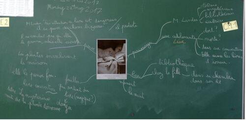 Production d'écritau cycle 3 : Et si on commençait par le commencement?