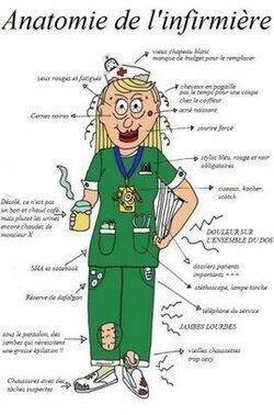 Le mythe de l'infirmière
