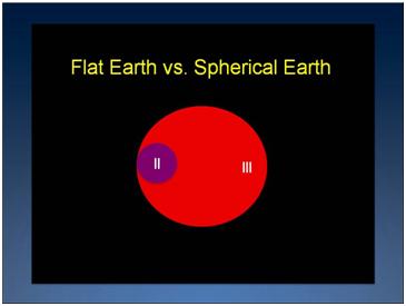 Terre plate vs Terre sphérique