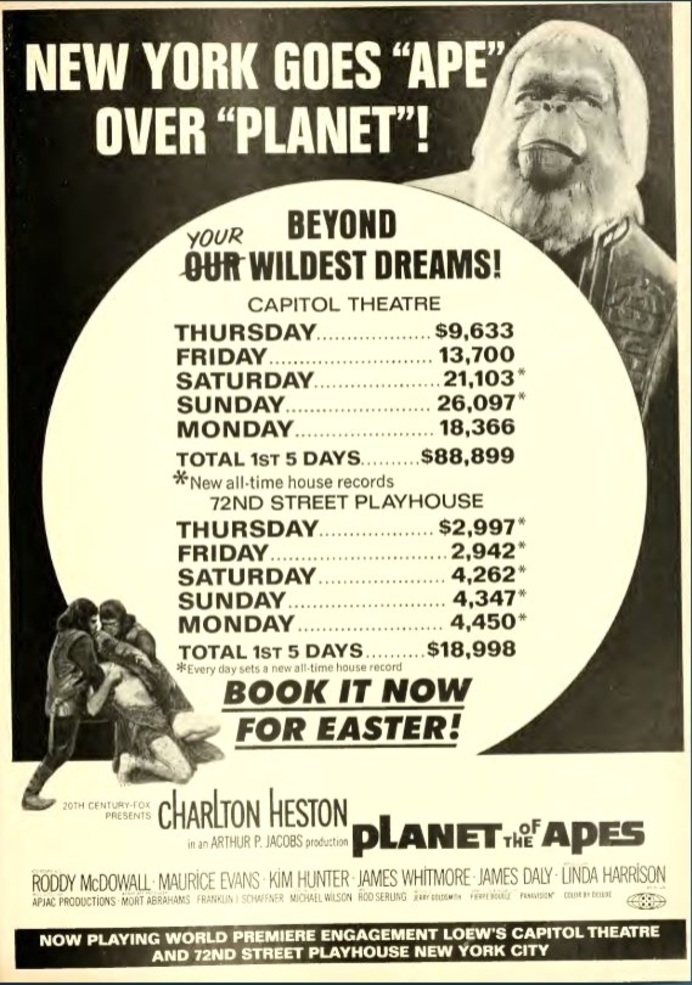 PLANET OF THE APES box office usa 1968