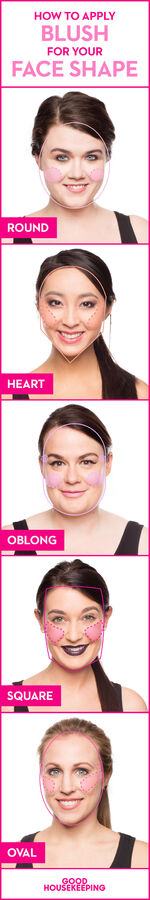 The Best Blush Method For Your Face Shape