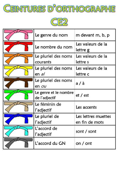 Ceintures d'orthographe CE2